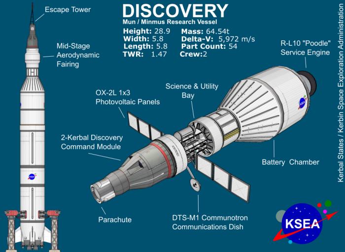 discoveryrocket.png