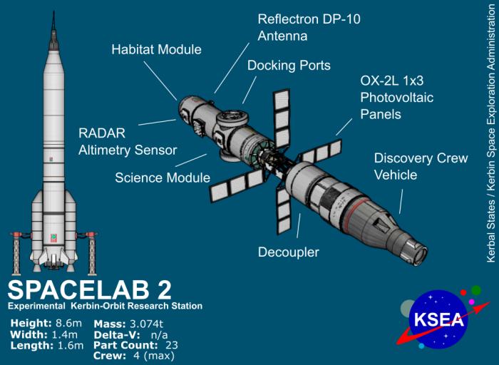 Spacelab2.png