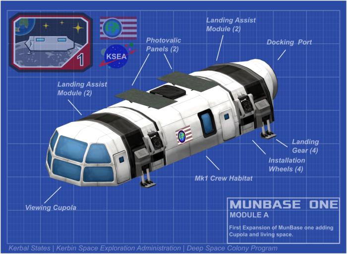 MunBaseOneModuleA.png