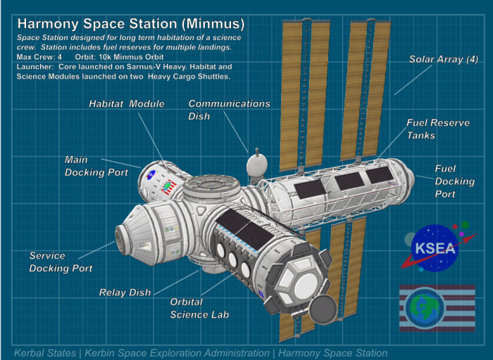 Harmony Space Station.png