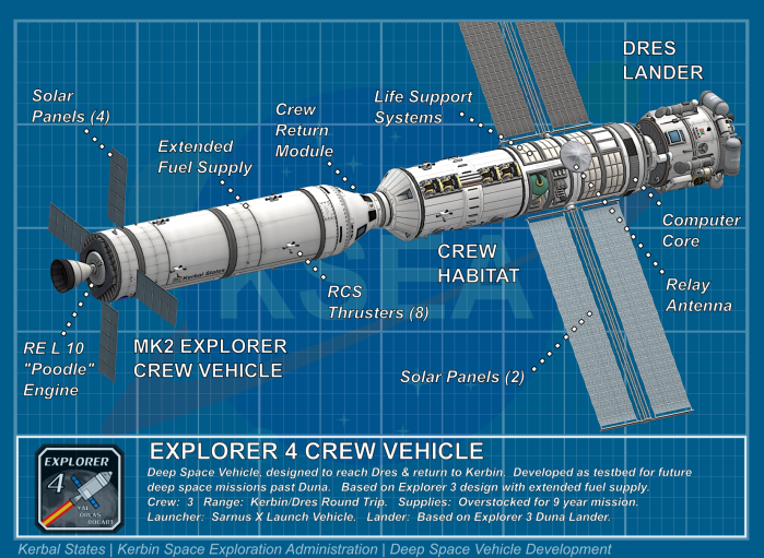 The Next Explorer Mission Is Green Lit 4 This Will Be First Exploration Craft To Dres And Also Testing Crew Vehicle