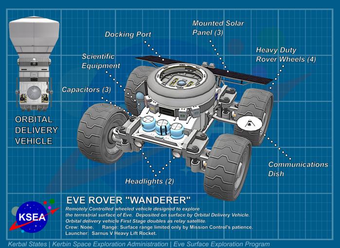 Eve Wanderer.png