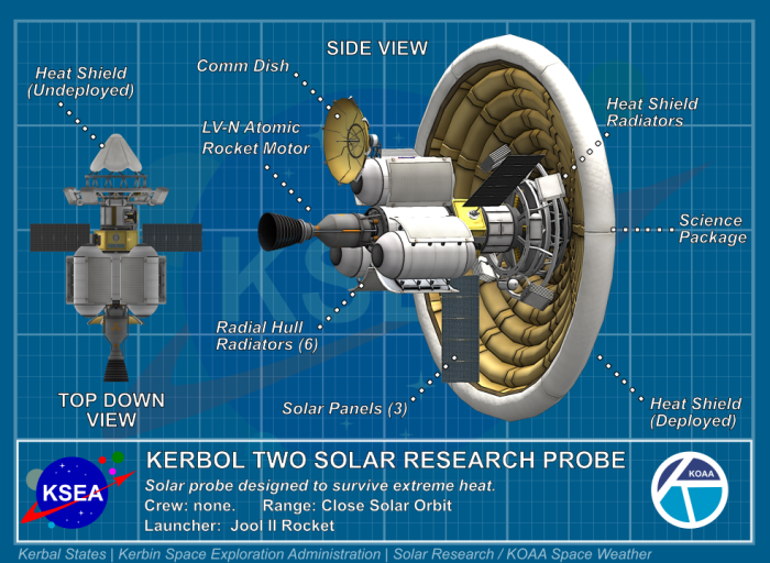 Kerbol Two Solar Probe.png